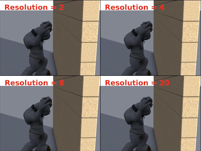 resolution examples